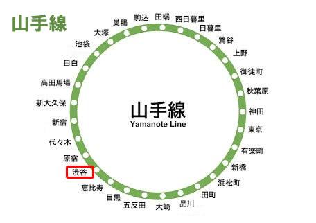 渋谷駅住みやすさ