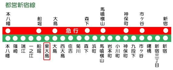 「大島駅 乗り換え」の画像検索結果