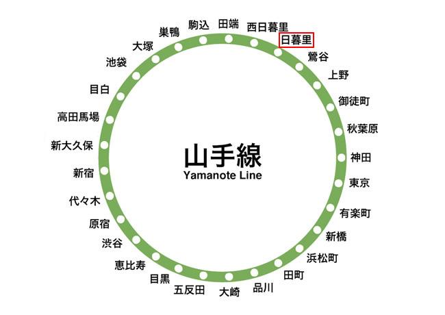 山手線・日暮里駅