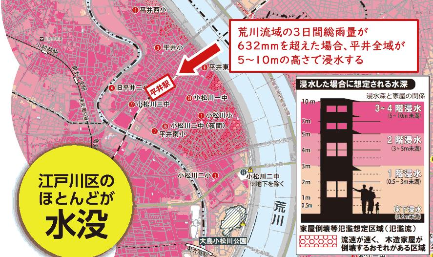 平井のハザードマップ